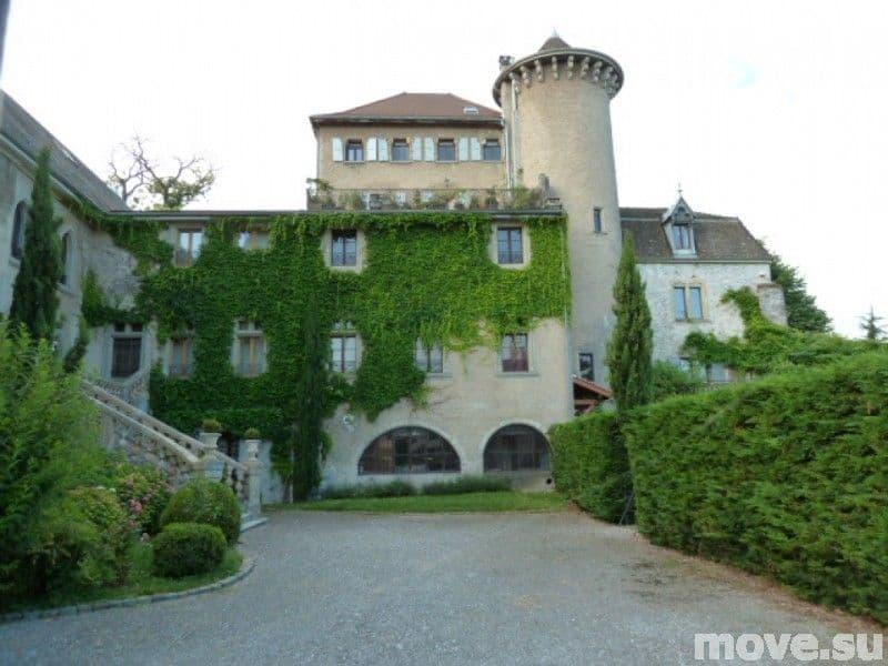 Продажа коммерческой недвижимости в швейцарии